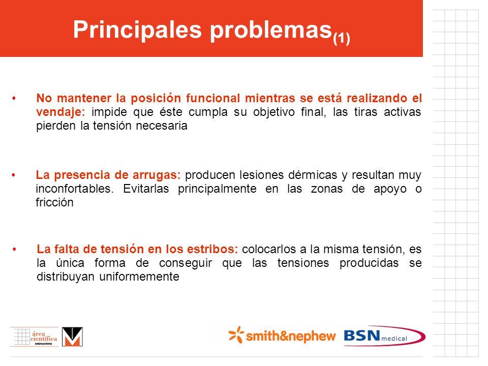 Principales problemas (1) No mantener la posición funcional mientras se está realizando el vendaje: impide que éste cumpla su objetivo final, las tira