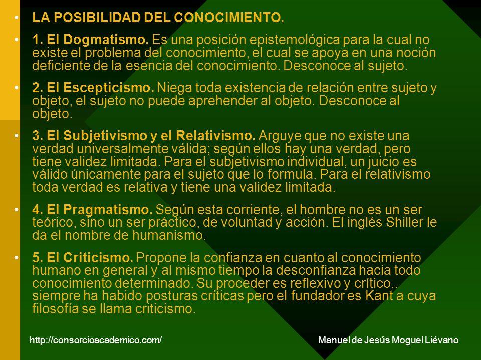 II.EL ORIGEN DEL CONOCIMIENTO. 1. El Racionalismo.