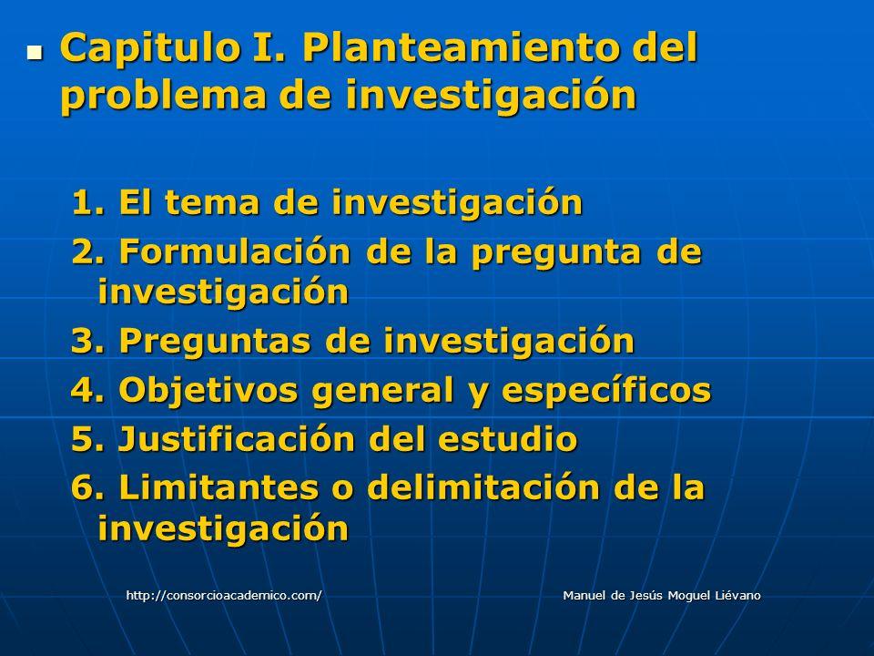 Capitulo I. Planteamiento del problema de investigación Capitulo I. Planteamiento del problema de investigación 1. El tema de investigación 2. Formula