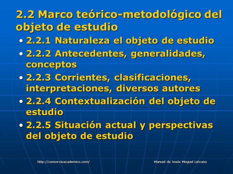 2.2 Marco teórico-metodológico del objeto de estudio 2.2.1 Naturaleza el objeto de estudio2.2.1 Naturaleza el objeto de estudio 2.2.2 Antecedentes, ge