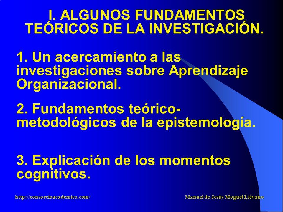 I. ALGUNOS FUNDAMENTOS TEÓRICOS DE LA INVESTIGACIÓN. 1. Un acercamiento a las investigaciones sobre Aprendizaje Organizacional. 2. Fundamentos teórico