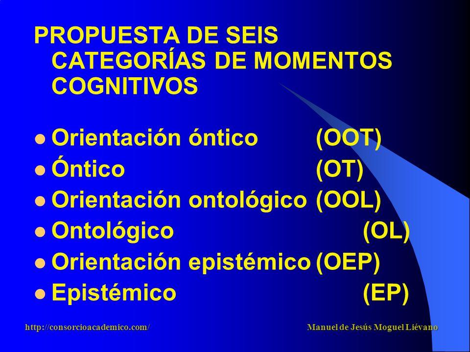 PROPUESTA DE SEIS CATEGORÍAS DE MOMENTOS COGNITIVOS Orientación óntico(OOT) Óntico(OT) Orientación ontológico(OOL) Ontológico(OL) Orientación epistémi
