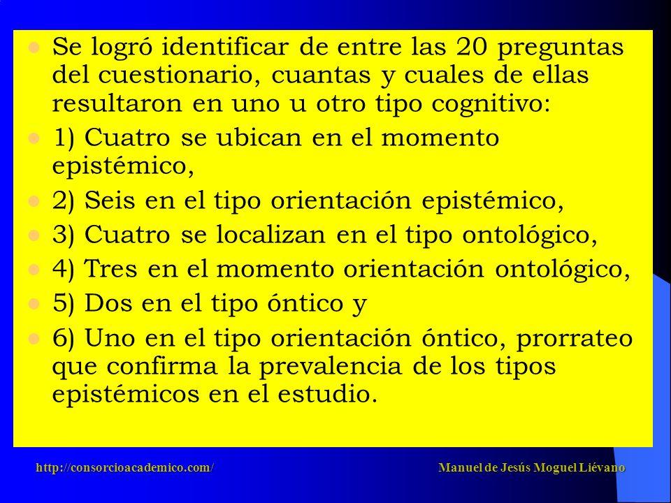 Se logró identificar de entre las 20 preguntas del cuestionario, cuantas y cuales de ellas resultaron en uno u otro tipo cognitivo: 1) Cuatro se ubica