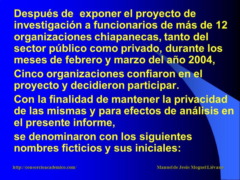 Después de exponer el proyecto de investigación a funcionarios de más de 12 organizaciones chiapanecas, tanto del sector público como privado, durante