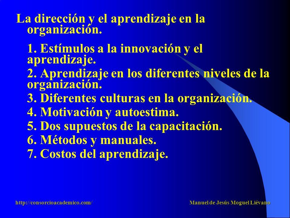 La dirección y el aprendizaje en la organización. 1. Estímulos a la innovación y el aprendizaje. 2. Aprendizaje en los diferentes niveles de la organi