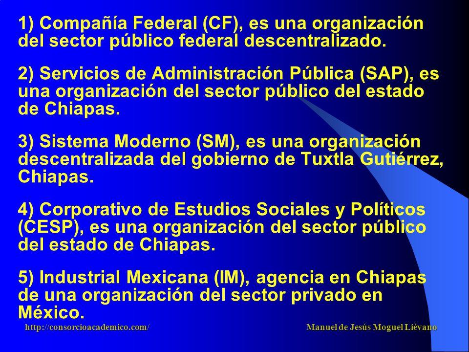 1) Compañía Federal (CF), es una organización del sector público federal descentralizado. 2) Servicios de Administración Pública (SAP), es una organiz