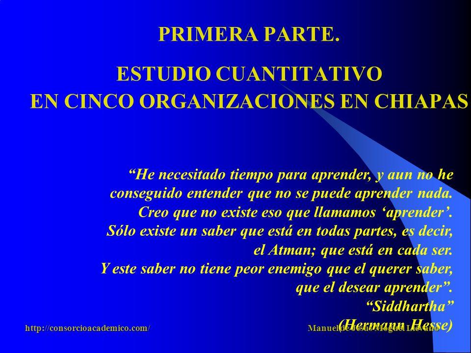 Cultura organizacional y aprendizaje.1. Misión, visión y aprendizaje.
