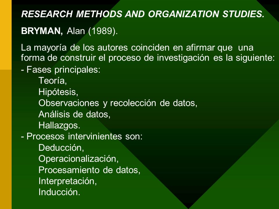 RESEARCH METHODS AND ORGANIZATION STUDIES. BRYMAN, Alan (1989). La mayoría de los autores coinciden en afirmar que una forma de construir el proceso d