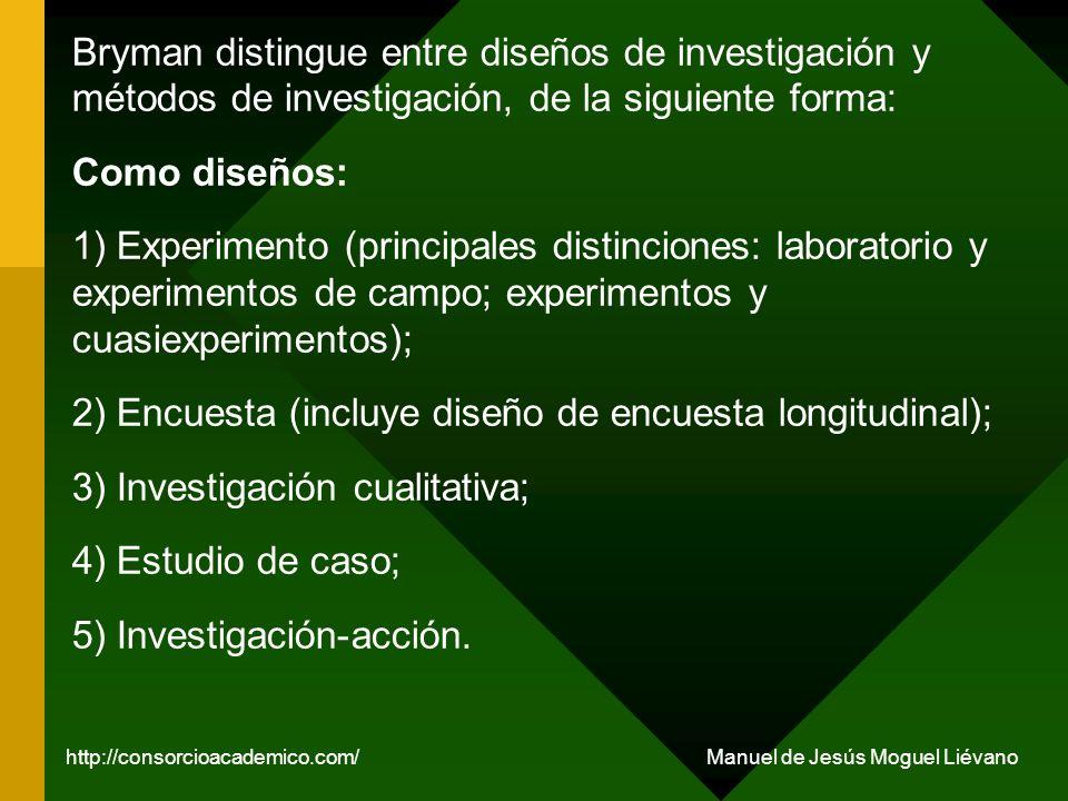 Bryman distingue entre diseños de investigación y métodos de investigación, de la siguiente forma: Como diseños: 1) Experimento (principales distincio