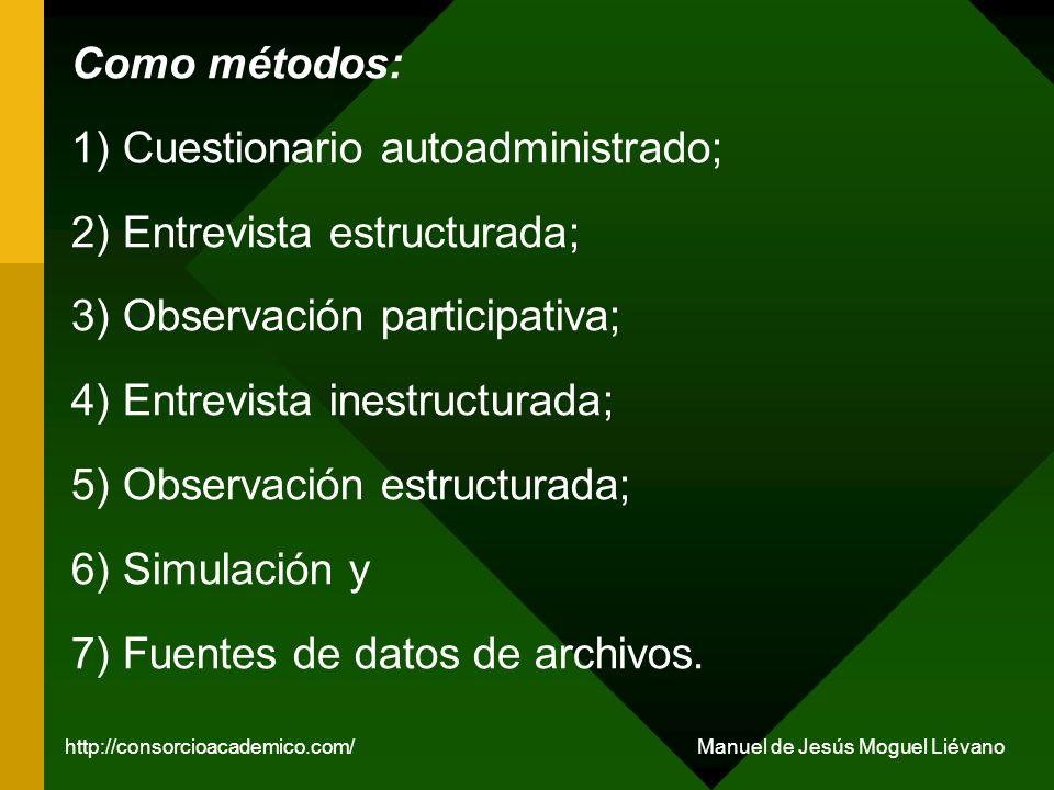 Como métodos: 1) Cuestionario autoadministrado; 2) Entrevista estructurada; 3) Observación participativa; 4) Entrevista inestructurada; 5) Observación