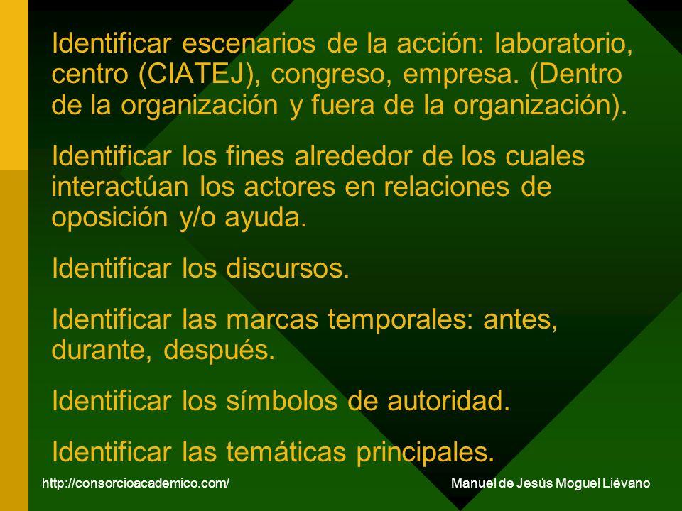 Identificar escenarios de la acción: laboratorio, centro (CIATEJ), congreso, empresa. (Dentro de la organización y fuera de la organización). Identifi