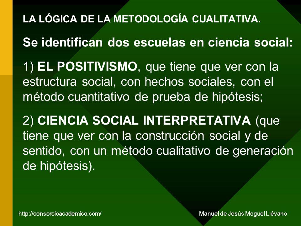 LA LÓGICA DE LA METODOLOGÍA CUALITATIVA. Se identifican dos escuelas en ciencia social: 1) EL POSITIVISMO, que tiene que ver con la estructura social,