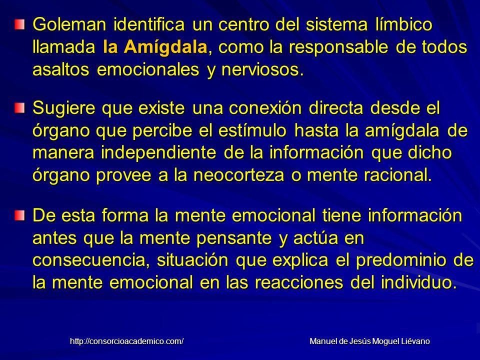 Goleman identifica un centro del sistema límbico llamada la Amígdala, como la responsable de todos asaltos emocionales y nerviosos. Sugiere que existe