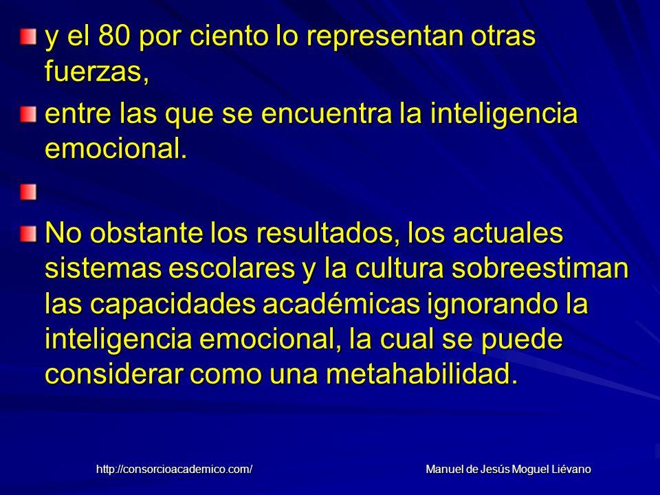 y el 80 por ciento lo representan otras fuerzas, entre las que se encuentra la inteligencia emocional. No obstante los resultados, los actuales sistem