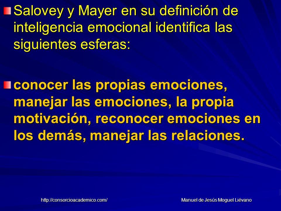 Salovey y Mayer en su definición de inteligencia emocional identifica las siguientes esferas: conocer las propias emociones, manejar las emociones, la