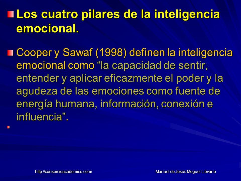 Los cuatro pilares de la inteligencia emocional. Cooper y Sawaf (1998) definen la inteligencia emocional como la capacidad de sentir, entender y aplic