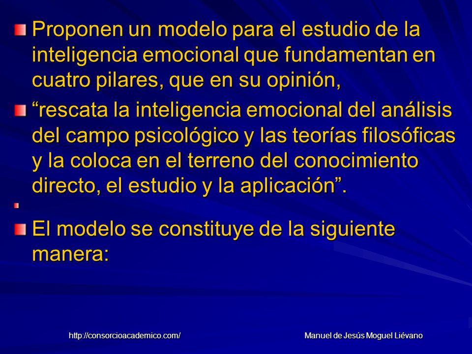 Proponen un modelo para el estudio de la inteligencia emocional que fundamentan en cuatro pilares, que en su opinión, rescata la inteligencia emociona