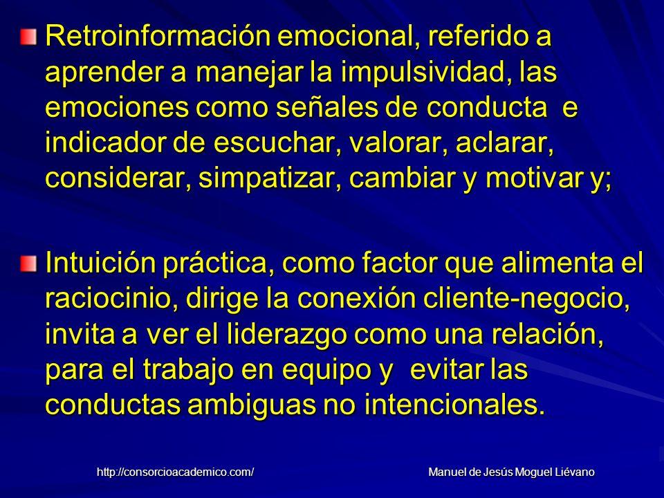 Retroinformación emocional, referido a aprender a manejar la impulsividad, las emociones como señales de conducta e indicador de escuchar, valorar, ac