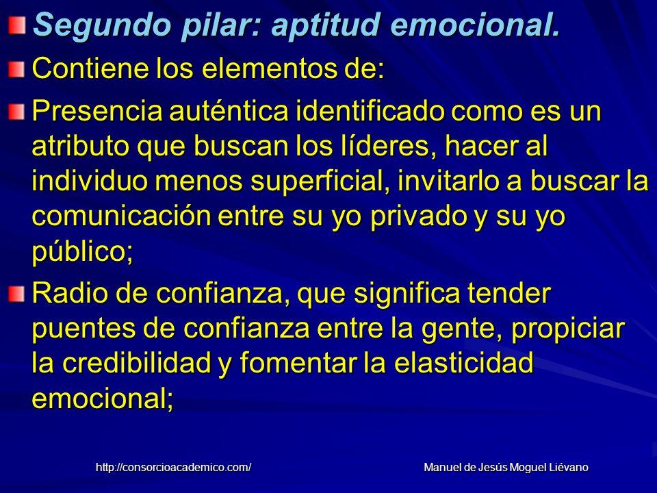 Segundo pilar: aptitud emocional. Contiene los elementos de: Presencia auténtica identificado como es un atributo que buscan los líderes, hacer al ind