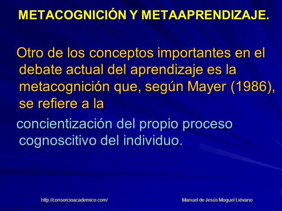 METACOGNICIÓN Y METAAPRENDIZAJE. Otro de los conceptos importantes en el debate actual del aprendizaje es la metacognición que, según Mayer (1986), se