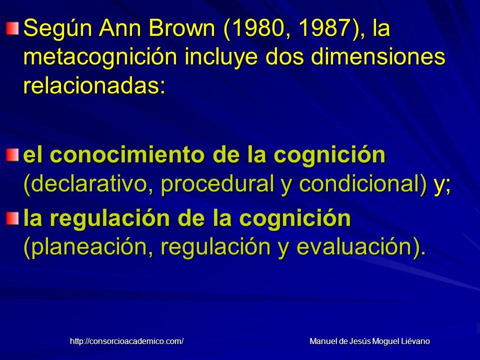 Según Ann Brown (1980, 1987), la metacognición incluye dos dimensiones relacionadas: el conocimiento de la cognición (declarativo, procedural y condic