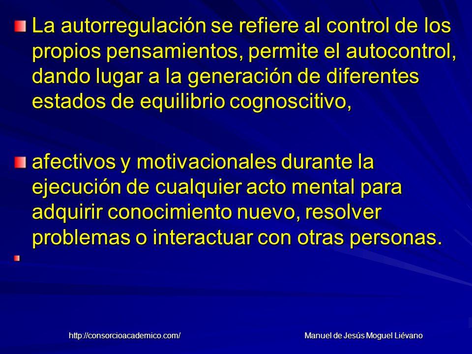 La autorregulación se refiere al control de los propios pensamientos, permite el autocontrol, dando lugar a la generación de diferentes estados de equ