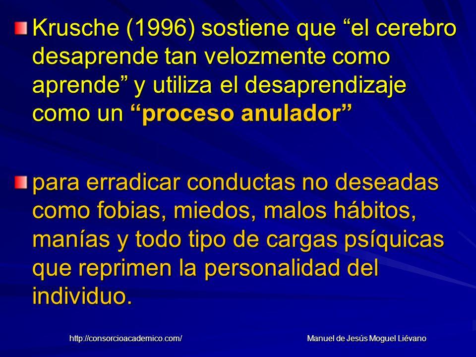 Krusche (1996) sostiene que el cerebro desaprende tan velozmente como aprende y utiliza el desaprendizaje como un proceso anulador para erradicar cond