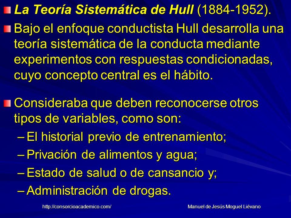 La Teoría Sistemática de Hull (1884-1952). Bajo el enfoque conductista Hull desarrolla una teoría sistemática de la conducta mediante experimentos con