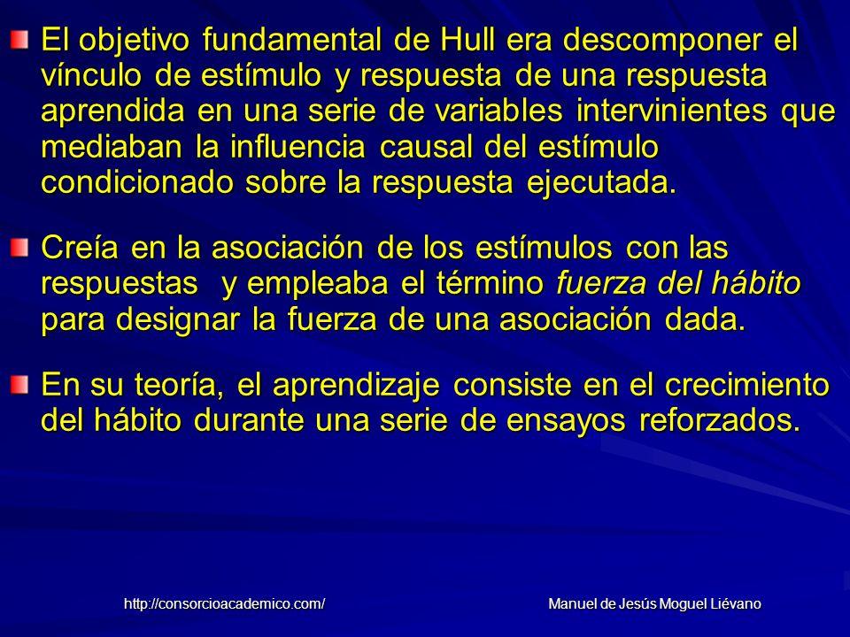 El objetivo fundamental de Hull era descomponer el vínculo de estímulo y respuesta de una respuesta aprendida en una serie de variables intervinientes