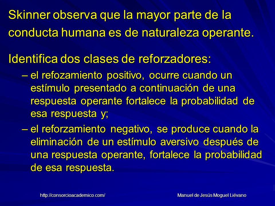 Skinner observa que la mayor parte de la conducta humana es de naturaleza operante. Identifica dos clases de reforzadores: –el refozamiento positivo,