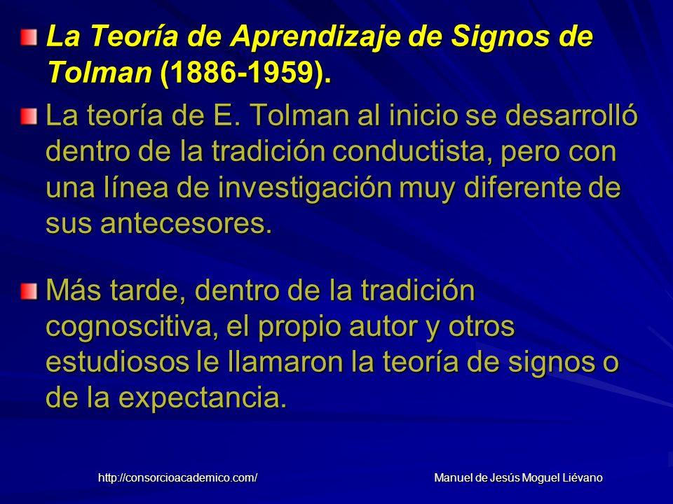 La Teoría de Aprendizaje de Signos de Tolman (1886-1959). La teoría de E. Tolman al inicio se desarrolló dentro de la tradición conductista, pero con