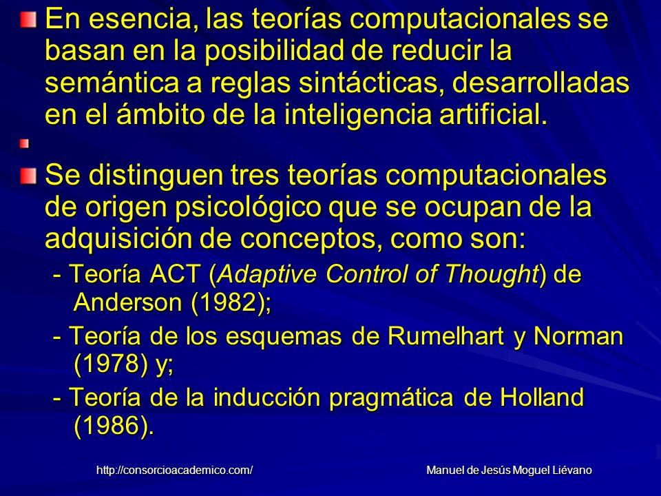 En esencia, las teorías computacionales se basan en la posibilidad de reducir la semántica a reglas sintácticas, desarrolladas en el ámbito de la inte