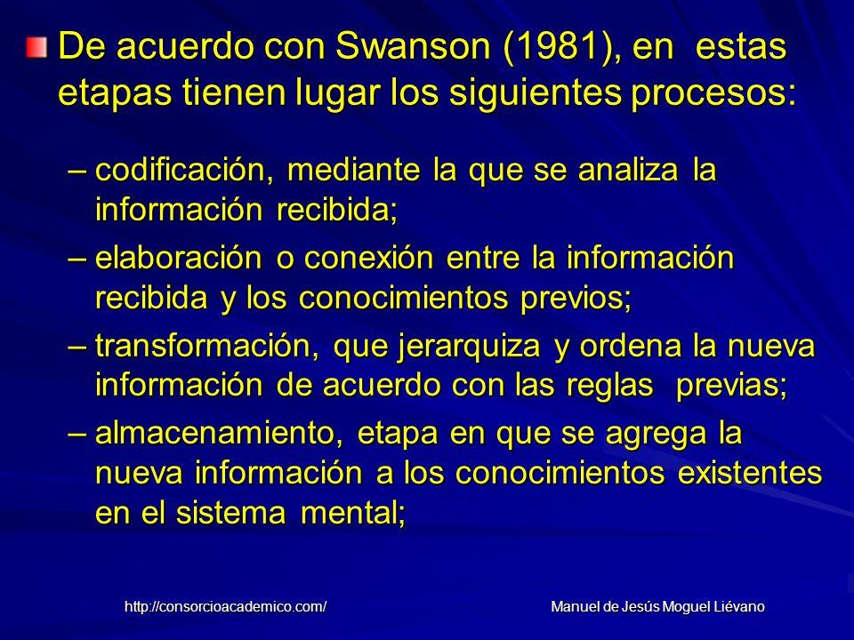 De acuerdo con Swanson (1981), en estas etapas tienen lugar los siguientes procesos: –codificación, mediante la que se analiza la información recibida