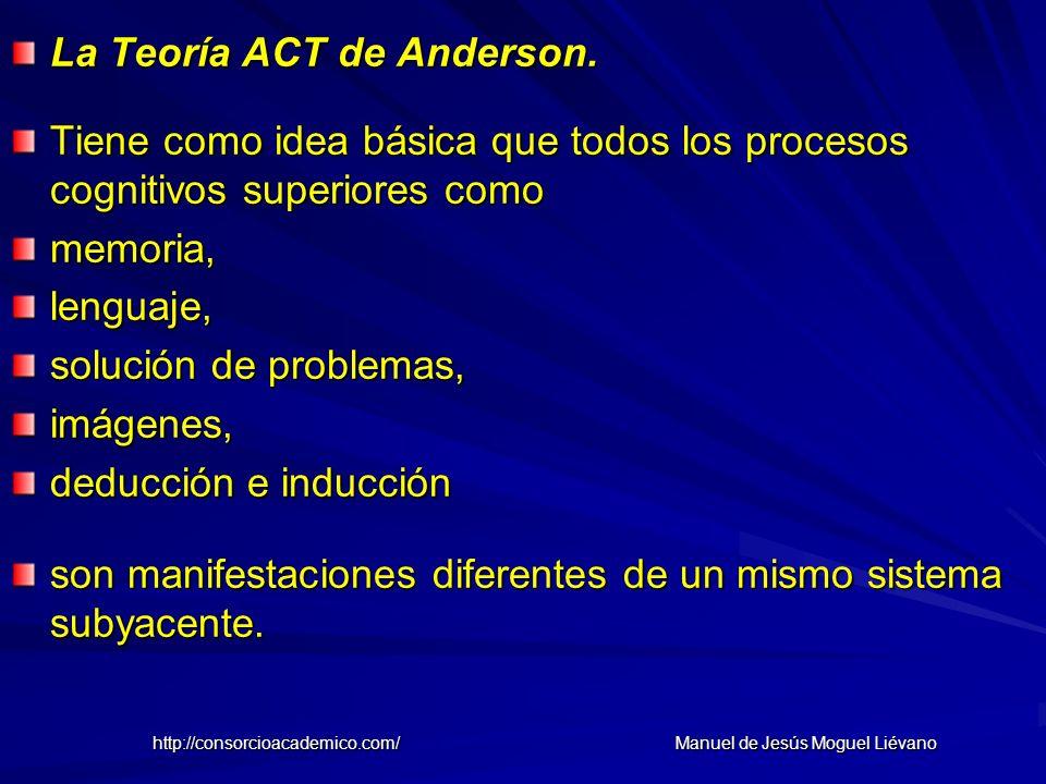 La Teoría ACT de Anderson. Tiene como idea básica que todos los procesos cognitivos superiores como memoria,lenguaje, solución de problemas, imágenes,