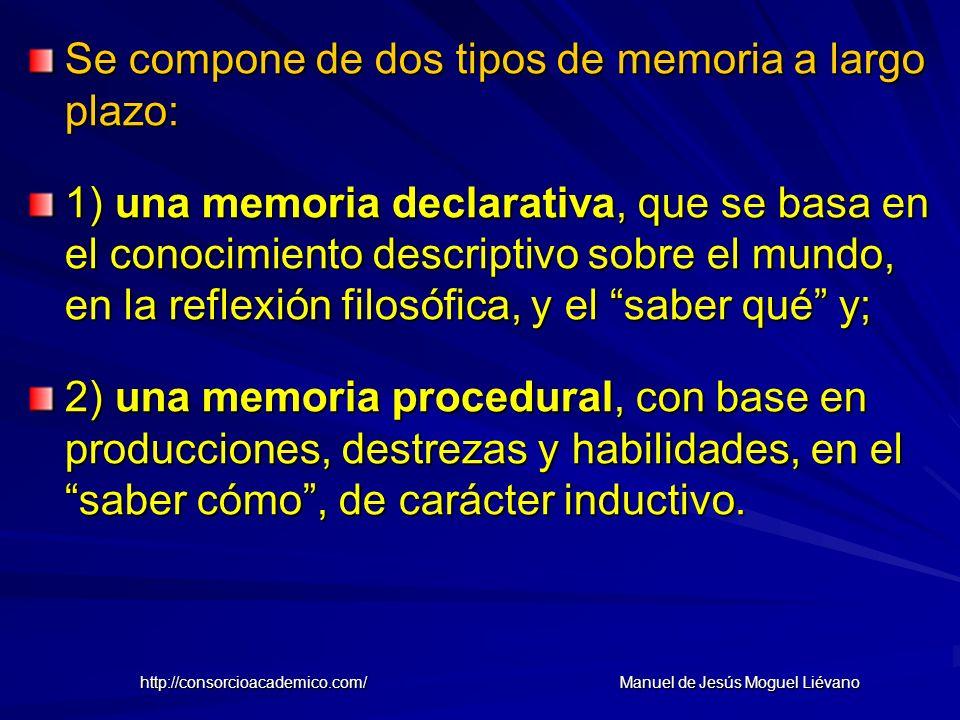 Se compone de dos tipos de memoria a largo plazo: 1) una memoria declarativa, que se basa en el conocimiento descriptivo sobre el mundo, en la reflexi