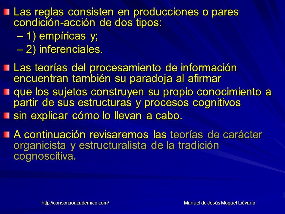 Las reglas consisten en producciones o pares condición-acción de dos tipos: –1) empíricas y; –2) inferenciales. Las teorías del procesamiento de infor