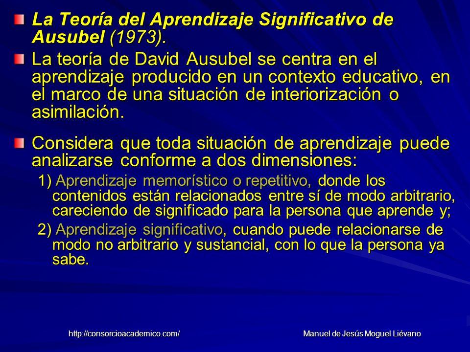 La Teoría del Aprendizaje Significativo de Ausubel (1973). La teoría de David Ausubel se centra en el aprendizaje producido en un contexto educativo,