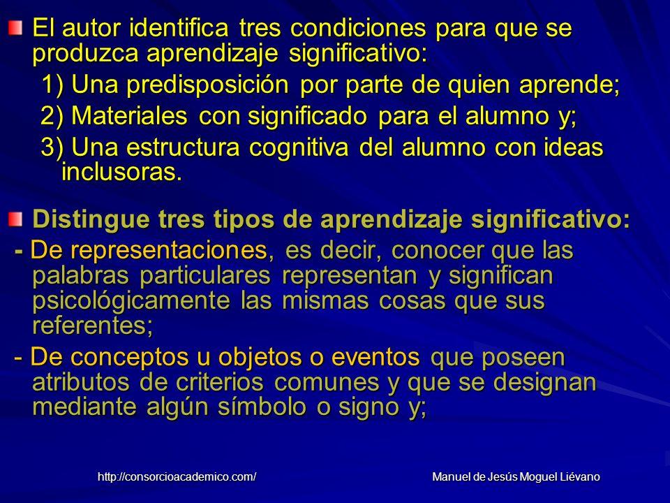 El autor identifica tres condiciones para que se produzca aprendizaje significativo: 1) Una predisposición por parte de quien aprende; 2) Materiales c