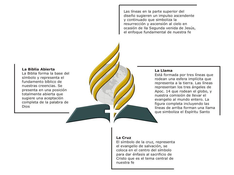 La iglesia es una División falsa: clero y laicado La unidad de la iglesia se ve a través de las Escrituras La responsabilidad de la misión de la Iglesia al pueblo de Dios como un todo –…me seréis testigos… hasta lo último de la tierra (Hech.