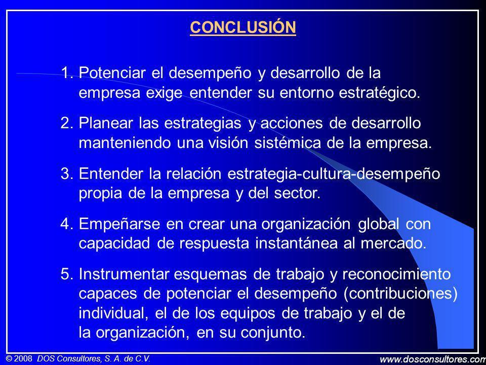 www.dosconsultores.com © 2008 DOS Consultores, S. A. de C.V. CONCLUSIÓN 1.Potenciar el desempeño y desarrollo de la empresa exige entender su entorno