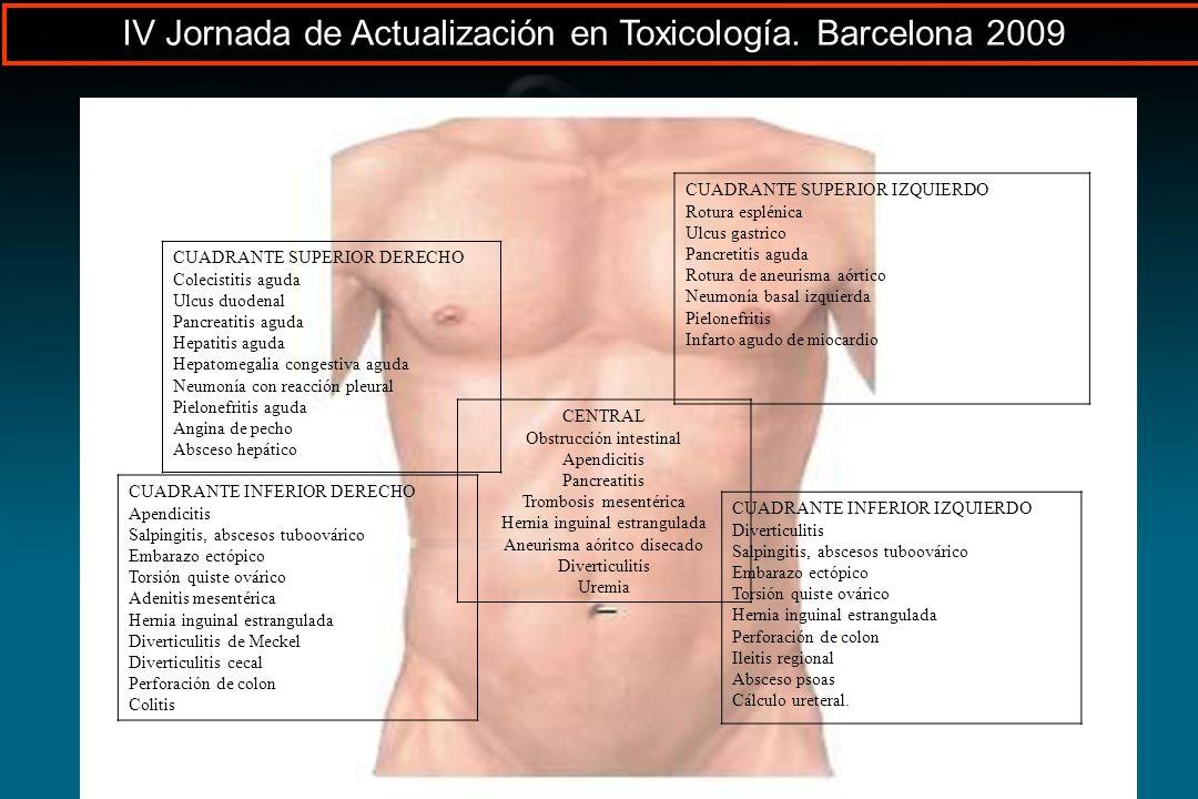 CUADRANTE SUPERIOR DERECHO Colecistitis aguda Ulcus duodenal Pancreatitis aguda Hepatitis aguda Hepatomegalia congestiva aguda Neumonía con reacción p