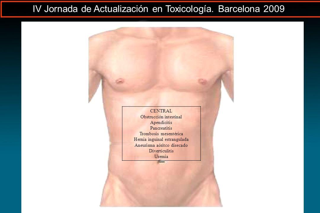CENTRAL Obstrucción intestinal Apendicitis Pancreatitis Trombosis mesentérica Hernia inguinal estrangulada Aneurisma aóritco disecado Diverticulitis U
