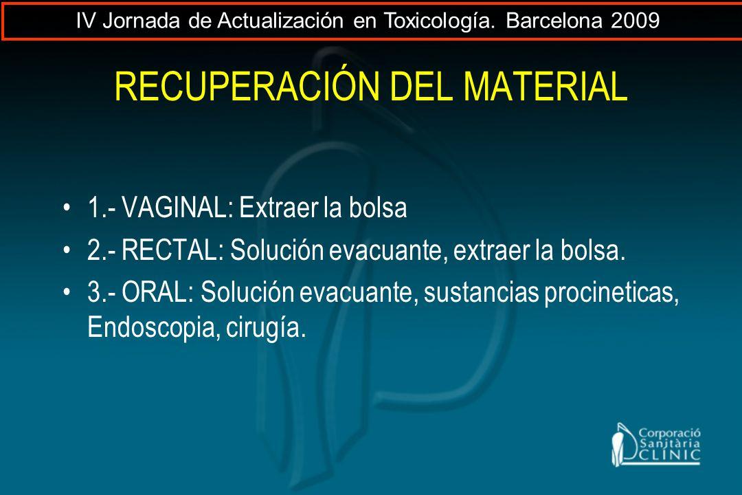 RECUPERACIÓN DEL MATERIAL 1.- VAGINAL: Extraer la bolsa 2.- RECTAL: Solución evacuante, extraer la bolsa. 3.- ORAL: Solución evacuante, sustancias pro