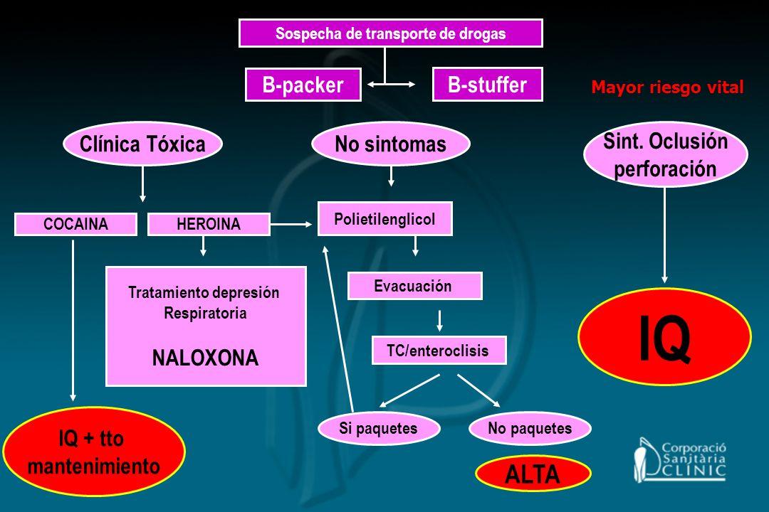 Sospecha de transporte de drogas B-packer B-stuffer Mayor riesgo vital Clínica TóxicaNo sintomas Sint. Oclusión perforación Polietilenglicol Evacuació