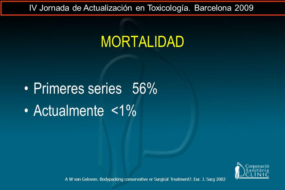 MORTALIDAD Primeres series 56% Actualmente <1% A W van Geloven. Bodypacking conservative or Surgical Treatment?. Eur. J. Surg 2002 IV Jornada de Actua