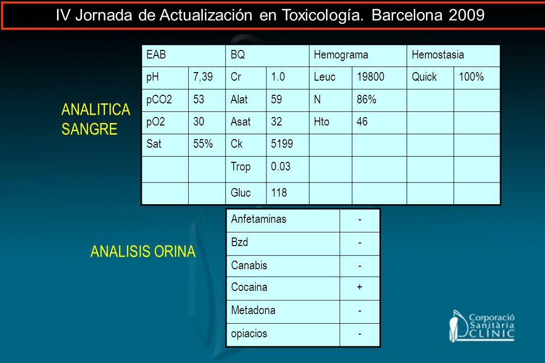 EABBQHemogramaHemostasia pH7,39Cr1.0Leuc19800Quick100% pCO253Alat59N86% pO230Asat32Hto46 Sat55%Ck5199 Trop0.03 Gluc118 Anfetaminas- Bzd- Canabis- Coca