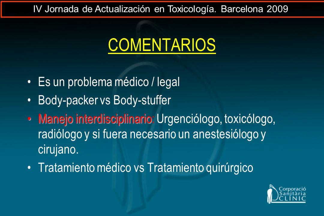 COMENTARIOS Es un problema médico / legal Body-packer vs Body-stuffer Manejo interdisciplinarioManejo interdisciplinario: Urgenciólogo, toxicólogo, ra