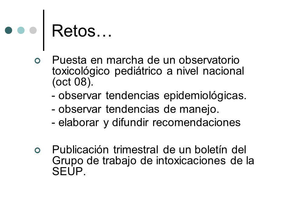 Retos… Puesta en marcha de un observatorio toxicológico pediátrico a nivel nacional (oct 08). - observar tendencias epidemiológicas. - observar tenden
