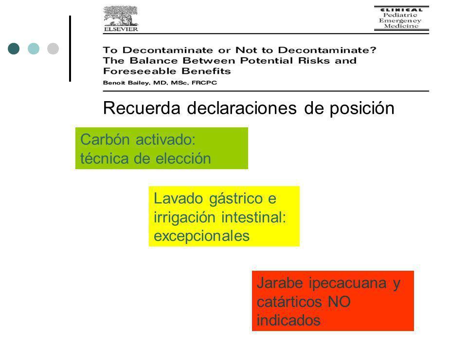 Recuerda declaraciones de posición Carbón activado: técnica de elección Lavado gástrico e irrigación intestinal: excepcionales Jarabe ipecacuana y cat