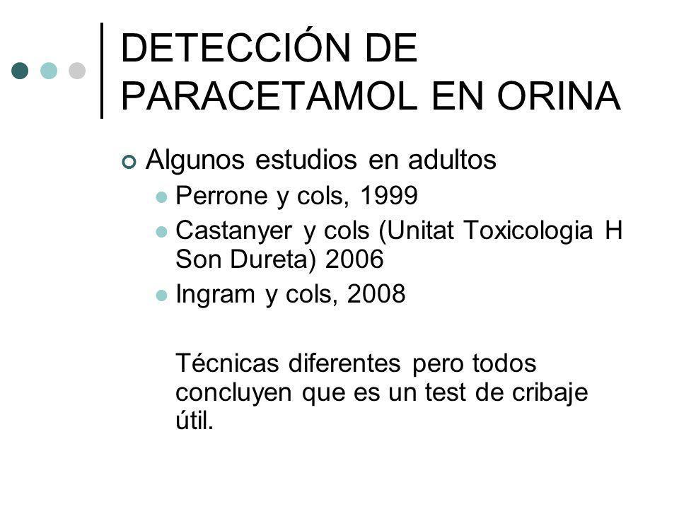 DETECCIÓN DE PARACETAMOL EN ORINA Algunos estudios en adultos Perrone y cols, 1999 Castanyer y cols (Unitat Toxicologia H Son Dureta) 2006 Ingram y co